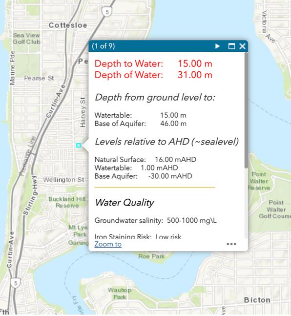 Ground Water Map